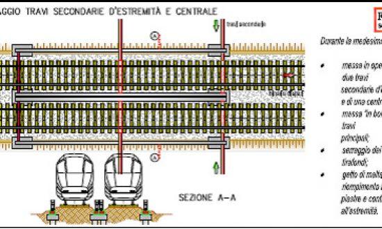 MONTAGGIO TRAVI SECONDARIE D'ESTREMITÀ CENTRALE